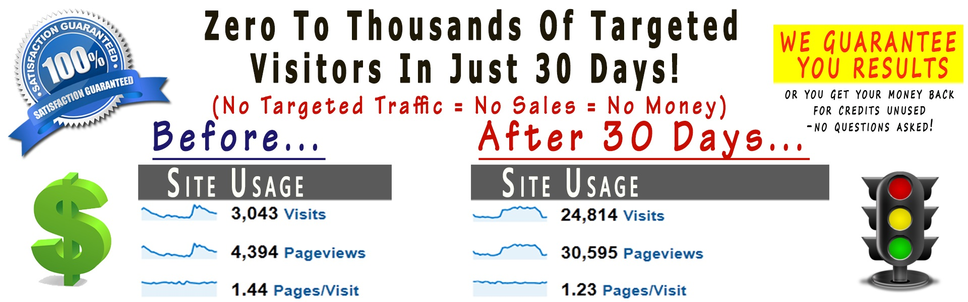 BuyWebTraffic.US 5th slide